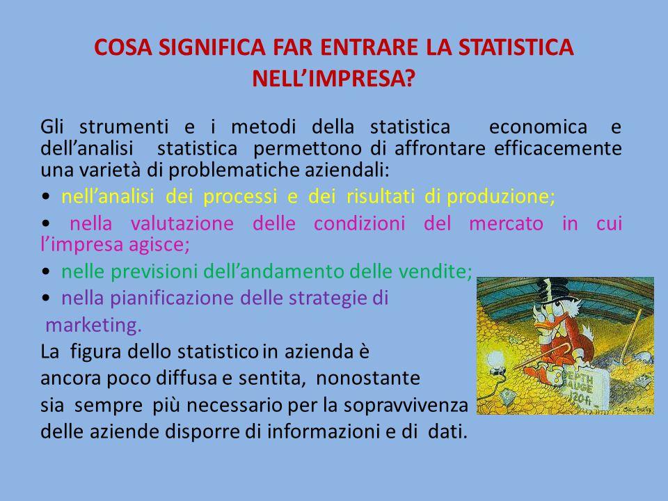 COSA SIGNIFICA FAR ENTRARE LA STATISTICA NELL'IMPRESA? Gli strumenti e i metodi della statistica economica e dell'analisi statistica permettono di aff