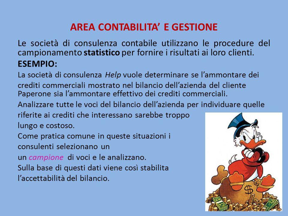 AREA CONTABILITA' E GESTIONE Le società di consulenza contabile utilizzano le procedure del campionamento statistico per fornire i risultati ai loro clienti.