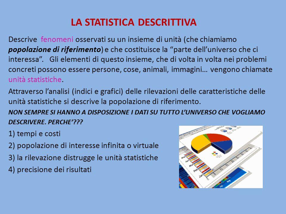 LA STATISTICA DESCRITTIVA Descrive fenomeni osservati su un insieme di unità (che chiamiamo popolazione di riferimento) e che costituisce la parte dell'universo che ci interessa .