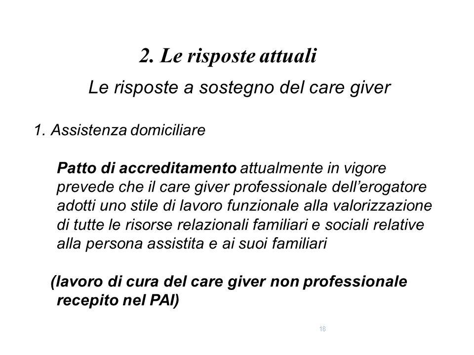 18 Le risposte a sostegno del care giver 1.Assistenza domiciliare Patto di accreditamento attualmente in vigore prevede che il care giver professional
