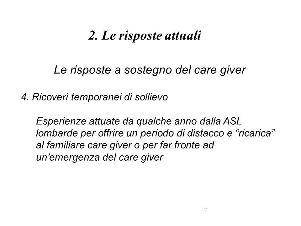 22 Le risposte a sostegno del care giver 4. Ricoveri temporanei di sollievo Esperienze attuate da qualche anno dalla ASL lombarde per offrire un perio