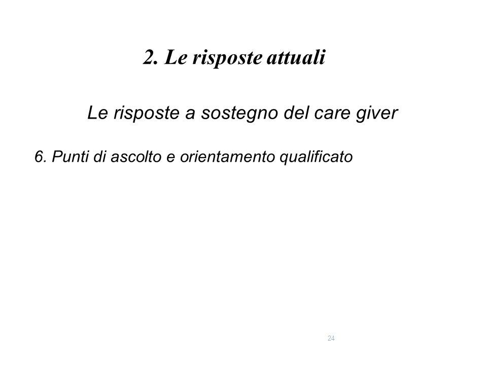 24 Le risposte a sostegno del care giver 6. Punti di ascolto e orientamento qualificato 2. Le risposte attuali