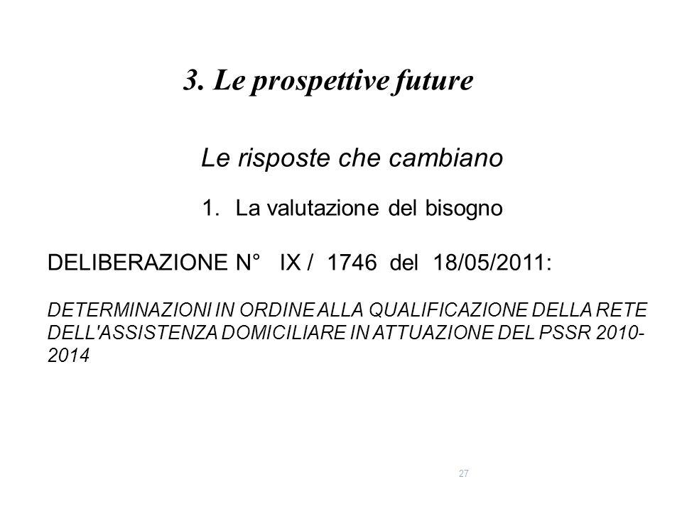 27 Le risposte che cambiano 1.La valutazione del bisogno DELIBERAZIONE N° IX / 1746 del 18/05/2011: DETERMINAZIONI IN ORDINE ALLA QUALIFICAZIONE DELLA