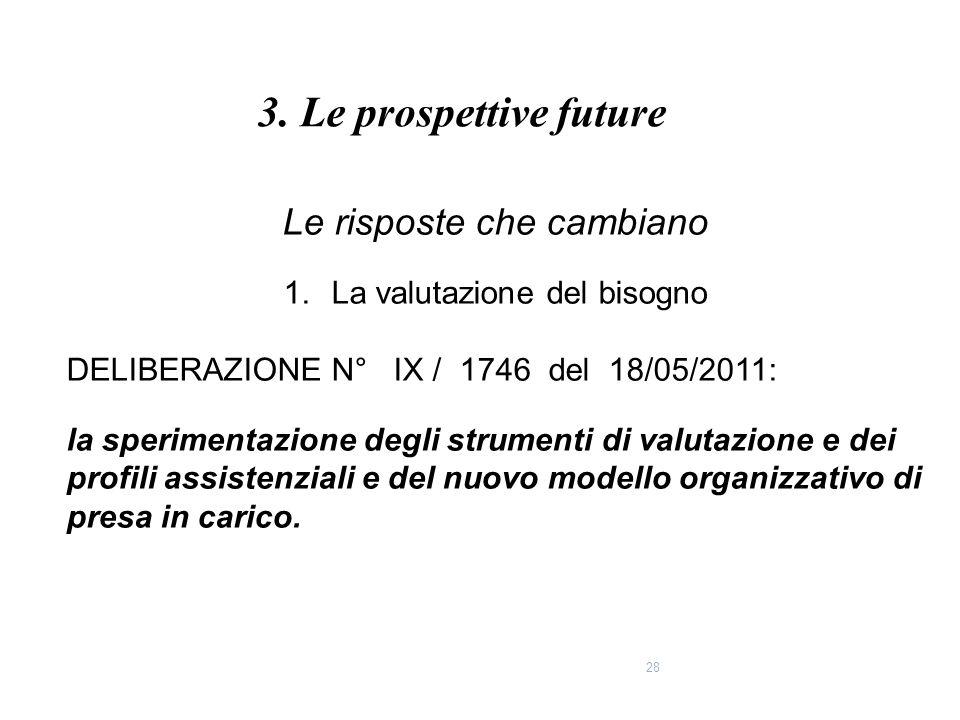 28 Le risposte che cambiano 1.La valutazione del bisogno DELIBERAZIONE N° IX / 1746 del 18/05/2011: la sperimentazione degli strumenti di valutazione