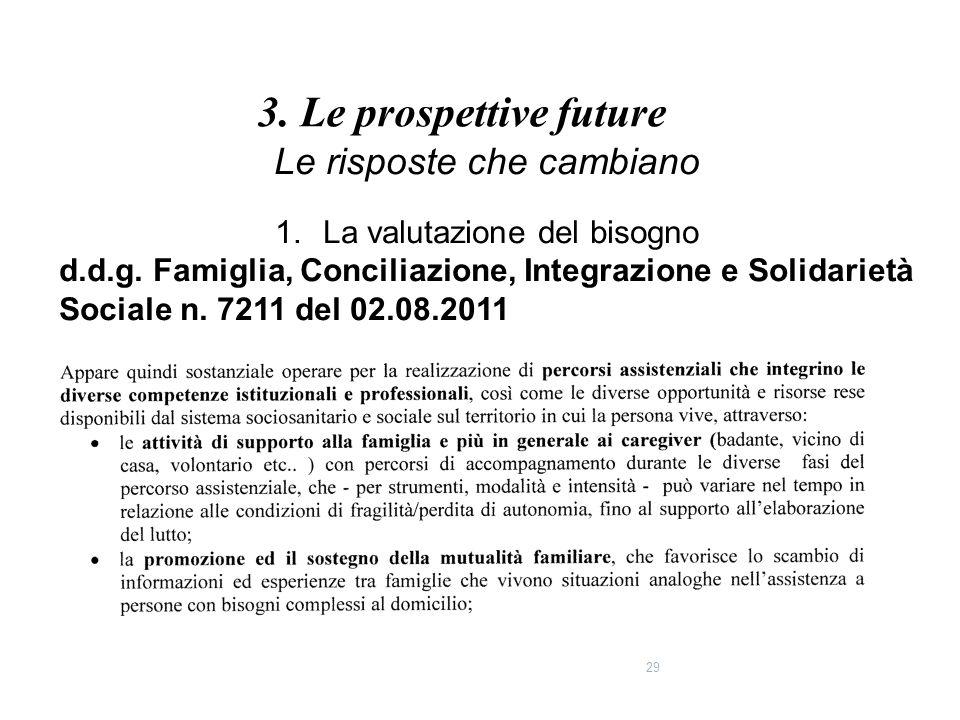 29 Le risposte che cambiano 1.La valutazione del bisogno d.d.g. Famiglia, Conciliazione, Integrazione e Solidarietà Sociale n. 7211 del 02.08.2011 3.