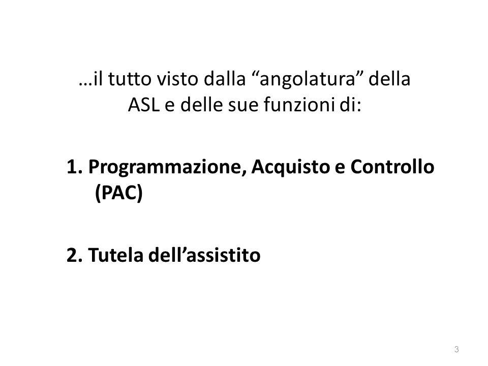 """3 …il tutto visto dalla """"angolatura"""" della ASL e delle sue funzioni di: 1. Programmazione, Acquisto e Controllo (PAC) 2. Tutela dell'assistito"""