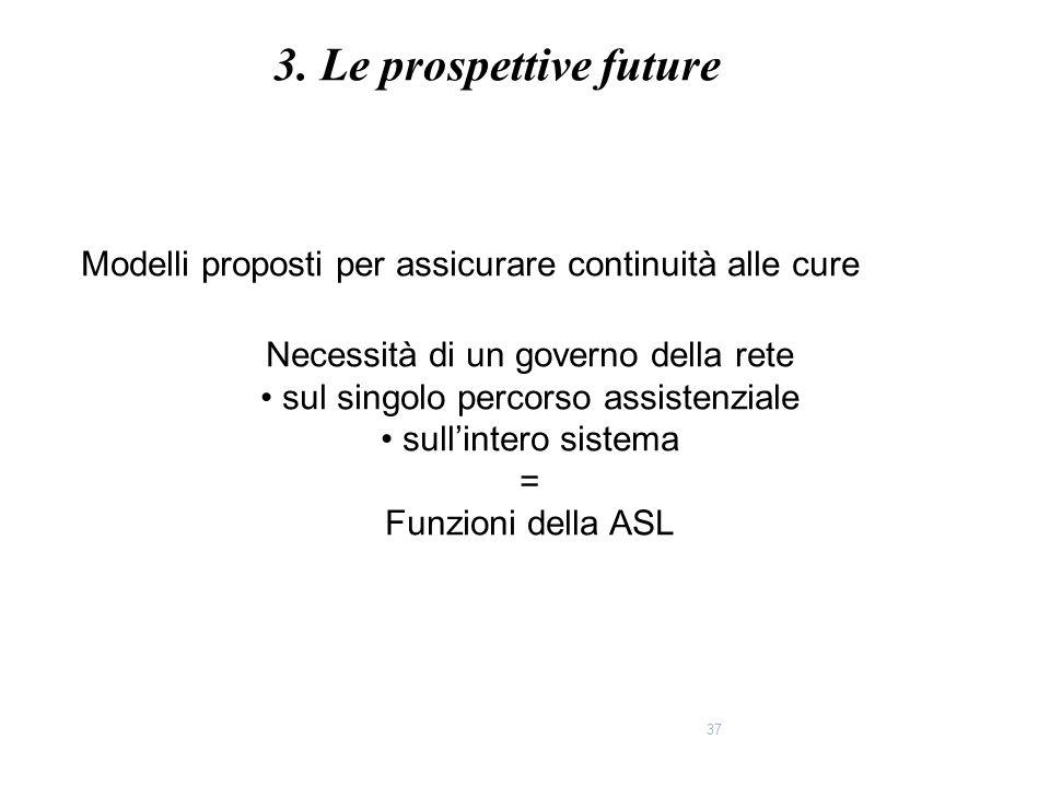 37 Modelli proposti per assicurare continuità alle cure Necessità di un governo della rete sul singolo percorso assistenziale sull'intero sistema = Fu