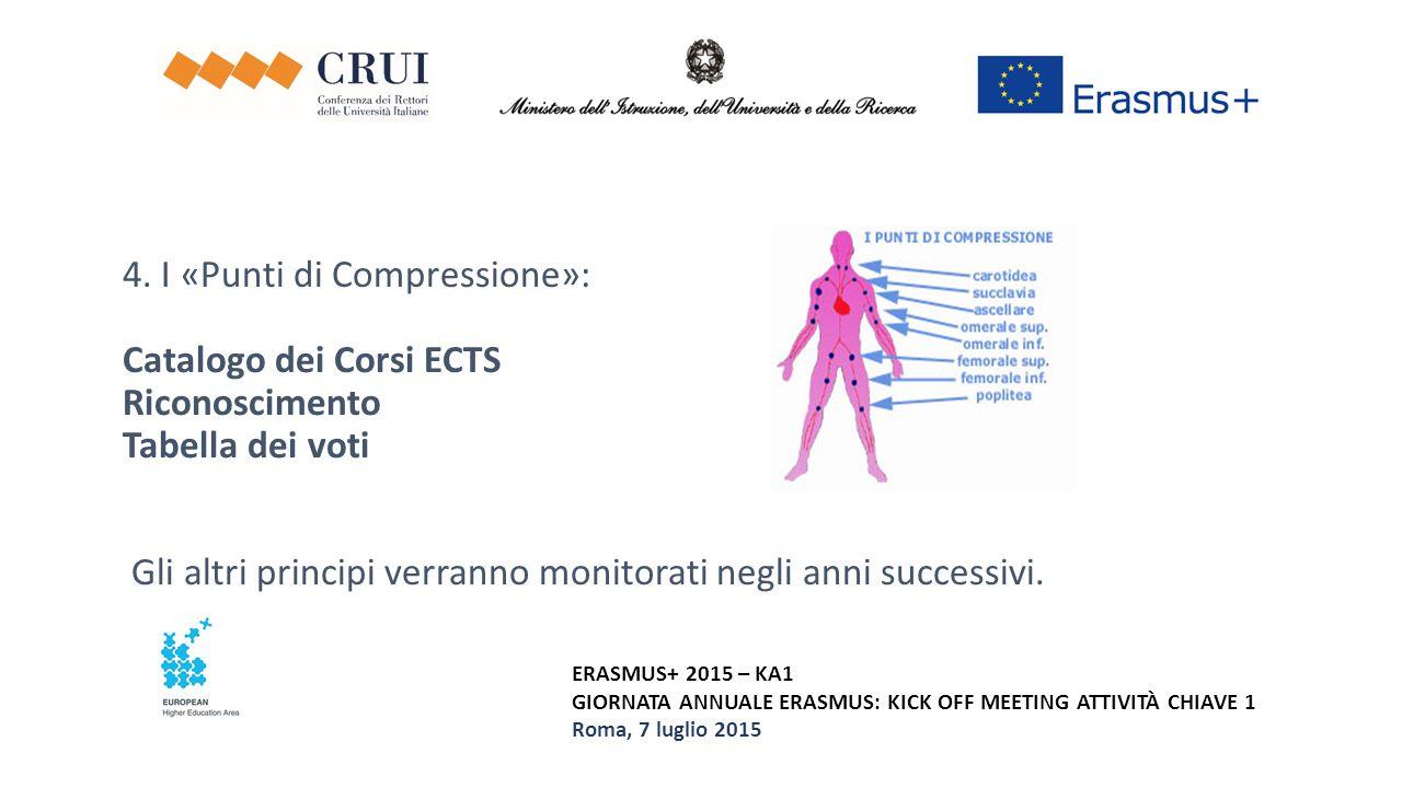 ERASMUS+ 2015 – KA1 GIORNATA ANNUALE ERASMUS: KICK OFF MEETING ATTIVITÀ CHIAVE 1 Roma, 7 luglio 2015 4. I «Punti di Compressione»: Catalogo dei Corsi