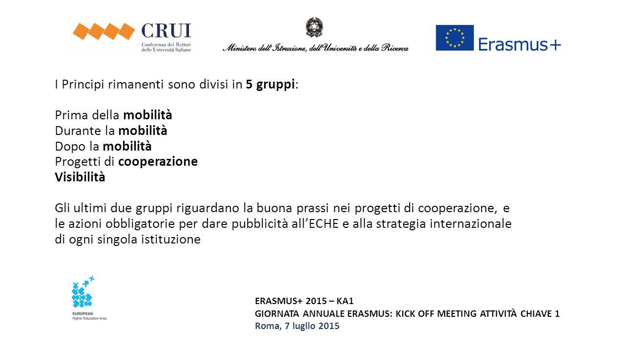 ERASMUS+ 2015 – KA1 GIORNATA ANNUALE ERASMUS: KICK OFF MEETING ATTIVITÀ CHIAVE 1 Roma, 7 luglio 2015 I Principi rimanenti sono divisi in 5 gruppi: Pri
