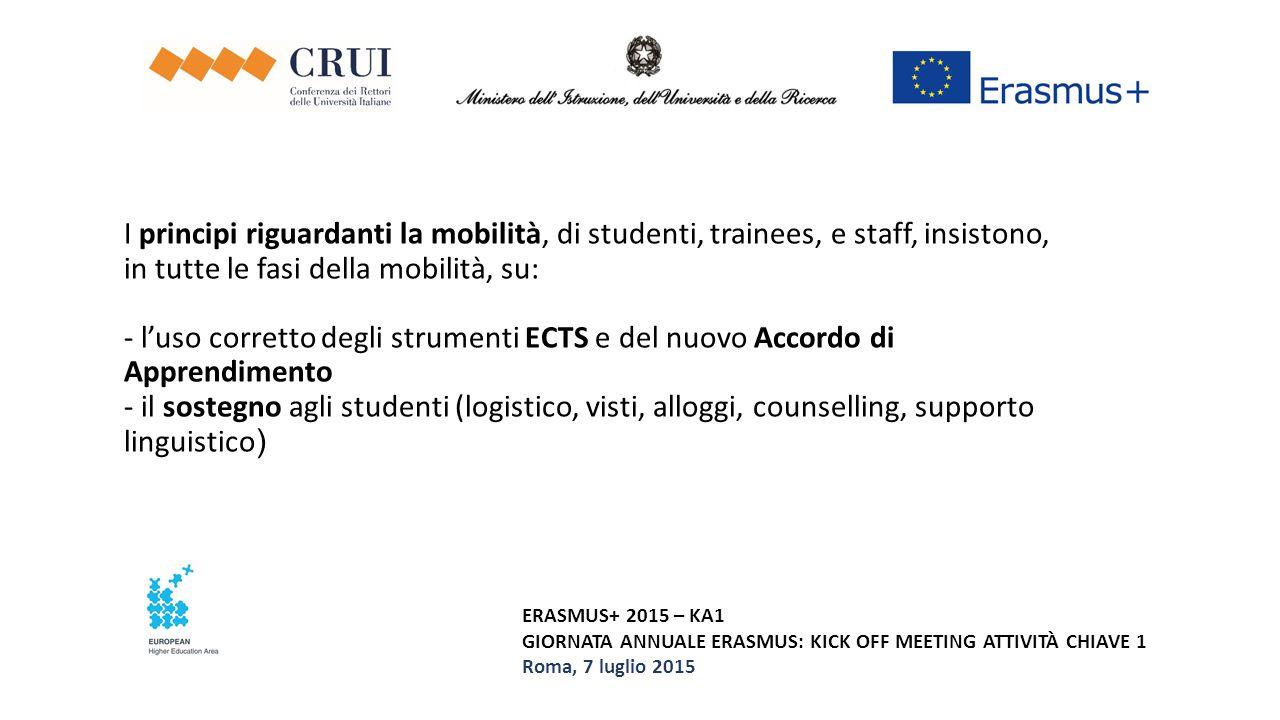 ERASMUS+ 2015 – KA1 GIORNATA ANNUALE ERASMUS: KICK OFF MEETING ATTIVITÀ CHIAVE 1 Roma, 7 luglio 2015 I principi riguardanti la mobilità, di studenti,