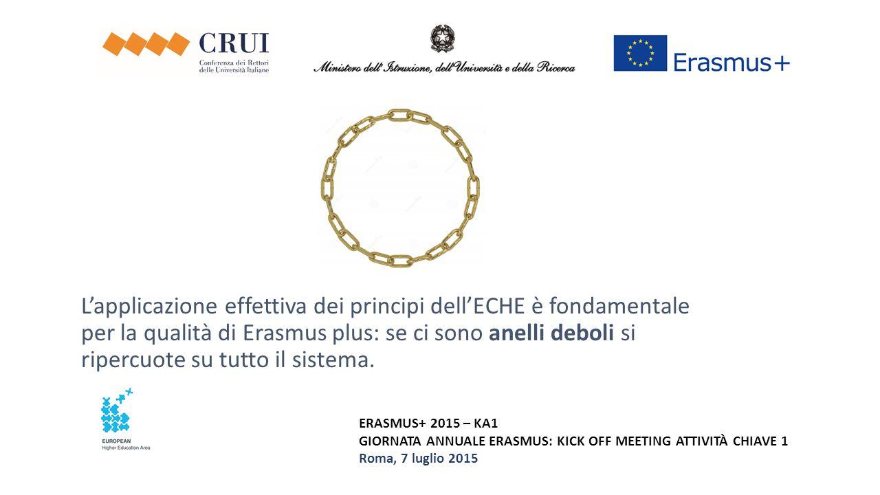 ERASMUS+ 2015 – KA1 GIORNATA ANNUALE ERASMUS: KICK OFF MEETING ATTIVITÀ CHIAVE 1 Roma, 7 luglio 2015 L'applicazione effettiva dei principi dell'ECHE è