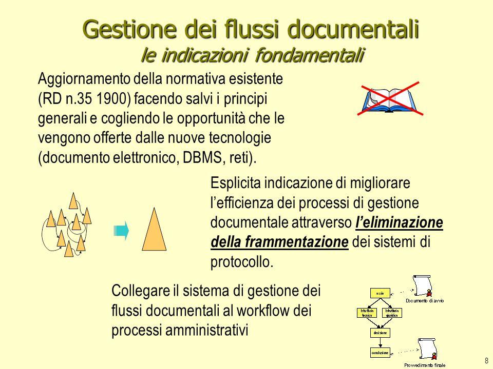 9 Eliminazione dei registri cartacei protocollo informatico