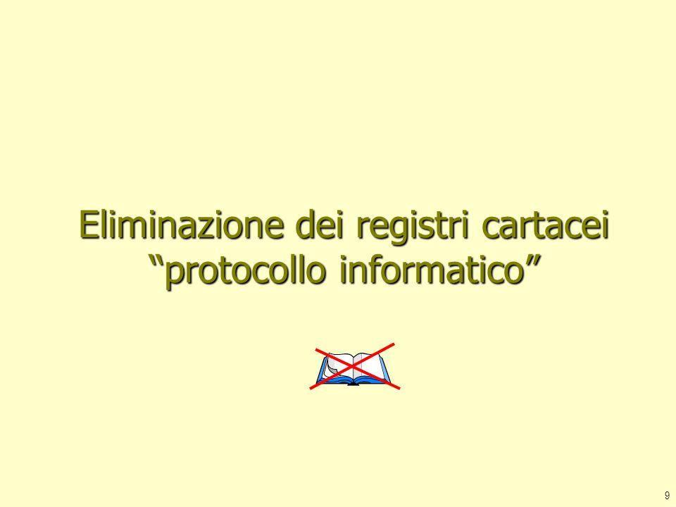 10 Il sistema di protocollo informatico Le funzioni obbligatorie da realizzare sono la registrazione, la segnatura e classificazione Requisiti di sicurezza: –le registrazioni devono essere non modificabili –sistemi operativi adeguati –log di sistema – history delle modifiche effettuate sui singoli campi