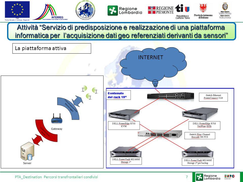 FESR Fondo Europeo di Sviluppo Regionale PTA_Destination Percorsi transfrontalieri condivisi 7 Attività Servizio di predisposizione e realizzazione di una piattaforma informatica per l'acquisizione dati geo referenziati derivanti da sensori La piattaforma attiva INTERNET