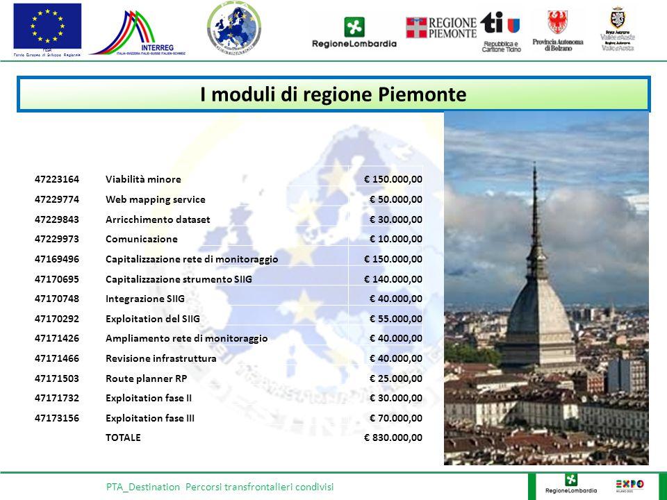 FESR Fondo Europeo di Sviluppo Regionale PTA_Destination Percorsi transfrontalieri condivisi I moduli di regione Piemonte 47223164Viabilità minore€ 150.000,00 47229774Web mapping service€ 50.000,00 47229843Arricchimento dataset€ 30.000,00 47229973Comunicazione€ 10.000,00 47169496Capitalizzazione rete di monitoraggio€ 150.000,00 47170695Capitalizzazione strumento SIIG€ 140.000,00 47170748Integrazione SIIG€ 40.000,00 47170292Exploitation del SIIG€ 55.000,00 47171426Ampliamento rete di monitoraggio€ 40.000,00 47171466Revisione infrastruttura€ 40.000,00 47171503Route planner RP€ 25.000,00 47171732Exploitation fase II€ 30.000,00 47173156Exploitation fase III€ 70.000,00 TOTALE€ 830.000,00