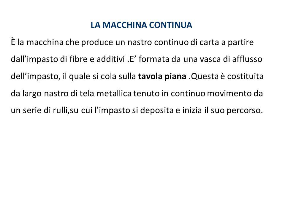 LA MACCHINA CONTINUA È la macchina che produce un nastro continuo di carta a partire dall'impasto di fibre e additivi.E' formata da una vasca di afflu