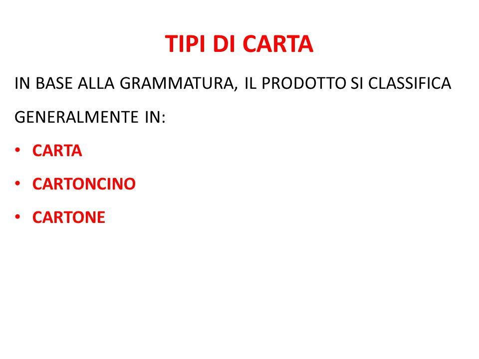 TIPI DI CARTA IN BASE ALLA GRAMMATURA, IL PRODOTTO SI CLASSIFICA GENERALMENTE IN: CARTA CARTONCINO CARTONE