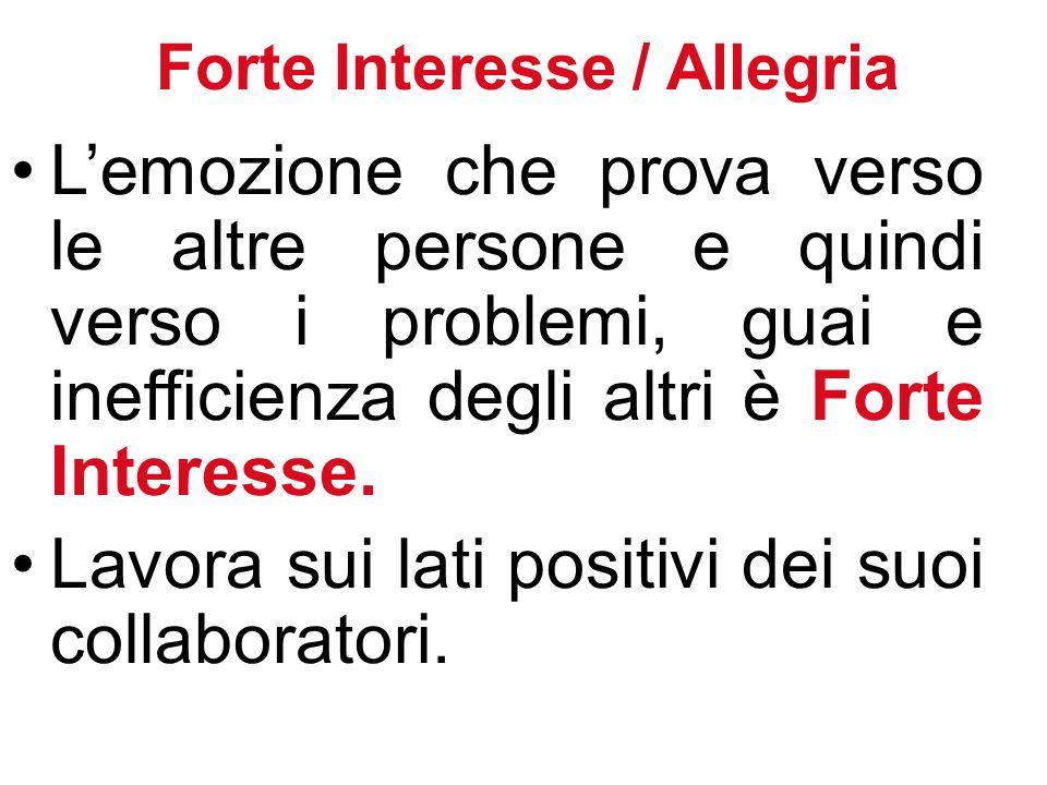 34 Forte Interesse / Allegria L'emozione che prova verso le altre persone e quindi verso i problemi, guai e inefficienza degli altri è Forte Interesse
