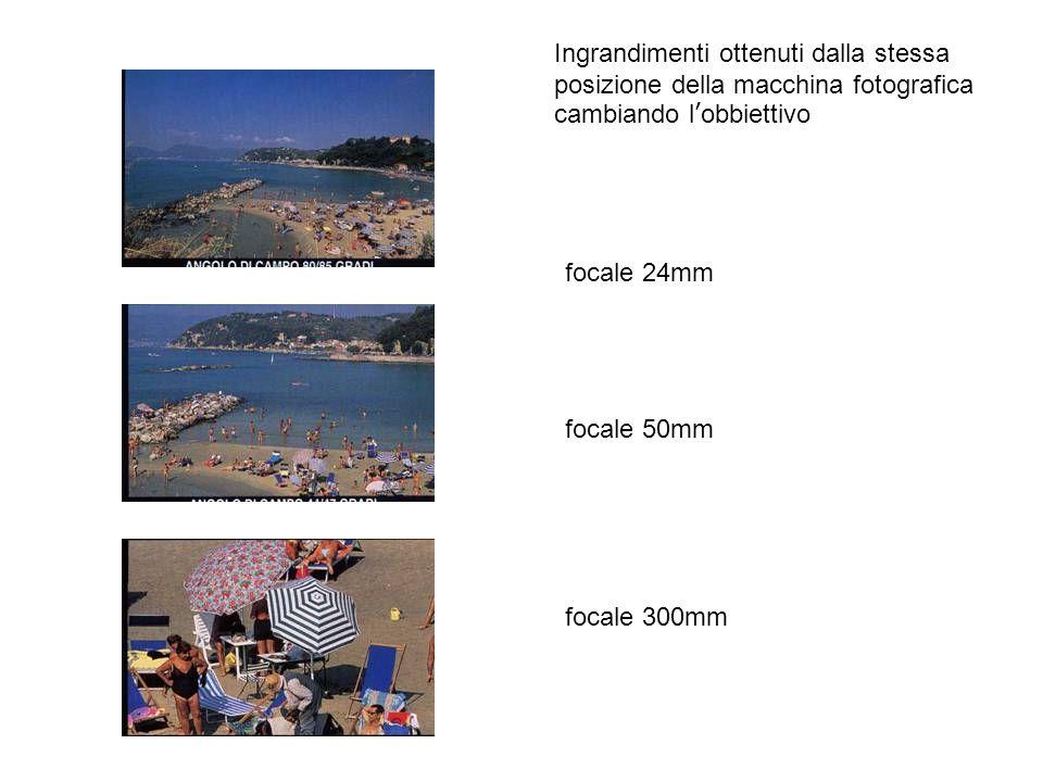 focale 24mm focale 50mm focale 300mm Ingrandimenti ottenuti dalla stessa posizione della macchina fotografica cambiando l'obbiettivo