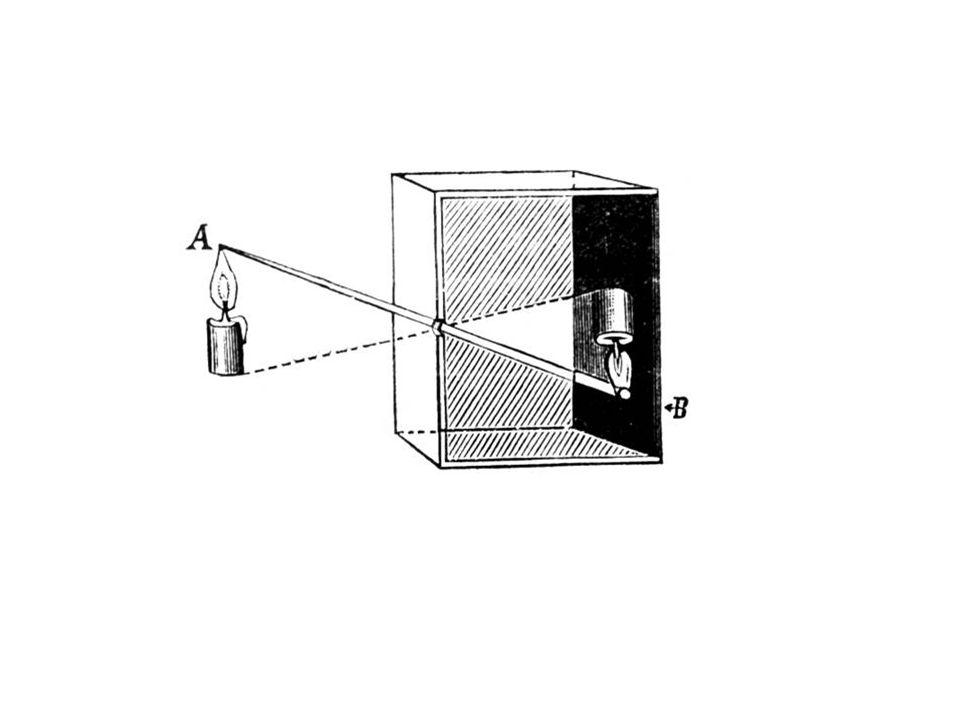 Gli obbiettivi Caratteristiche degli obbiettivi 1.Lunghezza focale: la distanza che intercorre tra il piano focale e il piano di rifrazione posteriore quando la messa a fuoco è all'infinito 2.L'angolo di campo: è la porzione di spazio che l'obbiettivo è in grado di registrare (dipende dalla lunghezza focale e dal tipo di lenti) 3.L'ingrandimento: è la dimensione del soggetto riprodotta nell'immagine fotografica.