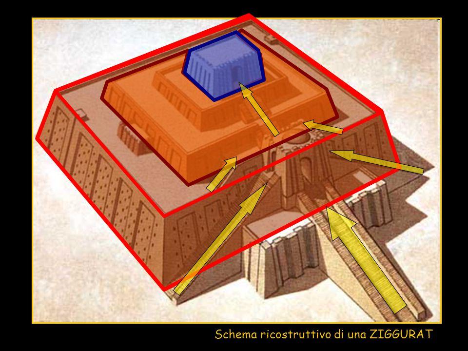 Rovine della ZIGGURAT di Ur, XXII-XXI sec.a.C.