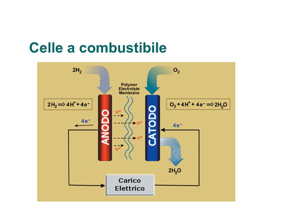 La cella a combustibile è un dispositivo elettrochimico che, come una normale batteria, trasforma energia chimica in energia elettrica in corrente continua, utilizzabile direttamente per alimentare un carico elettrico (ad esempio un motore elettrico).