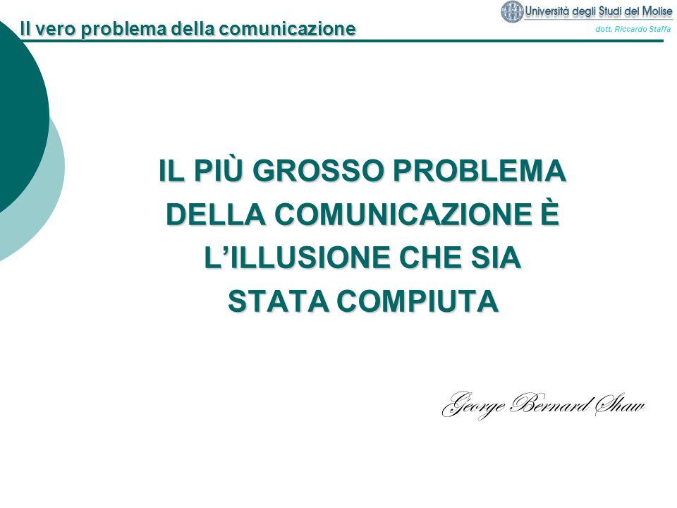 dott. Riccardo Staffa Il vero problema della comunicazione IL PIÙ GROSSO PROBLEMA DELLA COMUNICAZIONE È L'ILLUSIONE CHE SIA STATA COMPIUTA George Bern