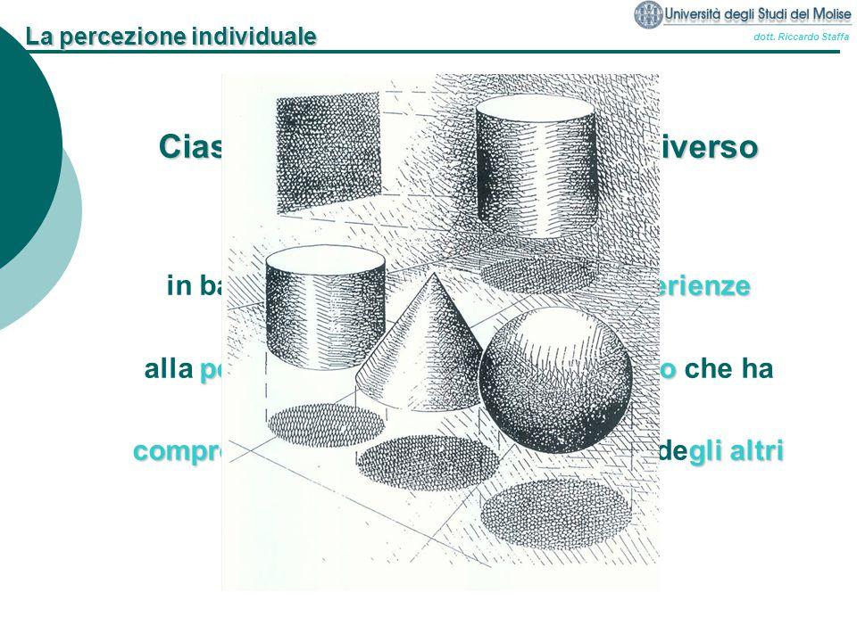dott. Riccardo Staffa La percezione individuale Ciascuno percepisce in modo diverso abitudiniesperienze in base alle proprie abitudini ed esperienze p