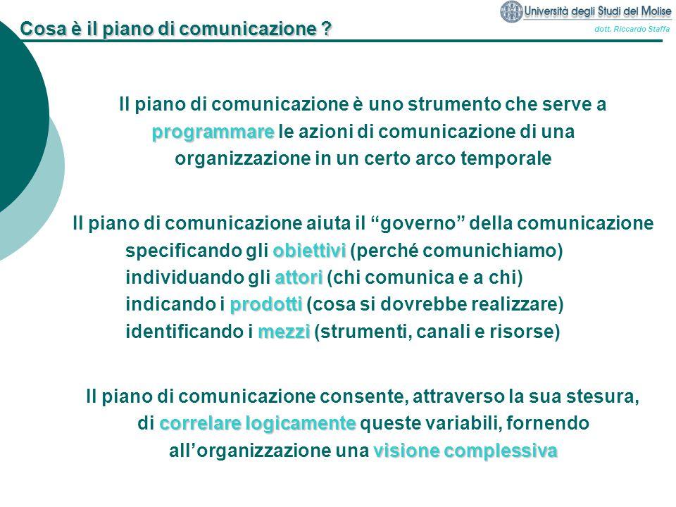 dott. Riccardo Staffa Cosa è il piano di comunicazione ? Il piano di comunicazione è uno strumento che serve a programmare programmare le azioni di co