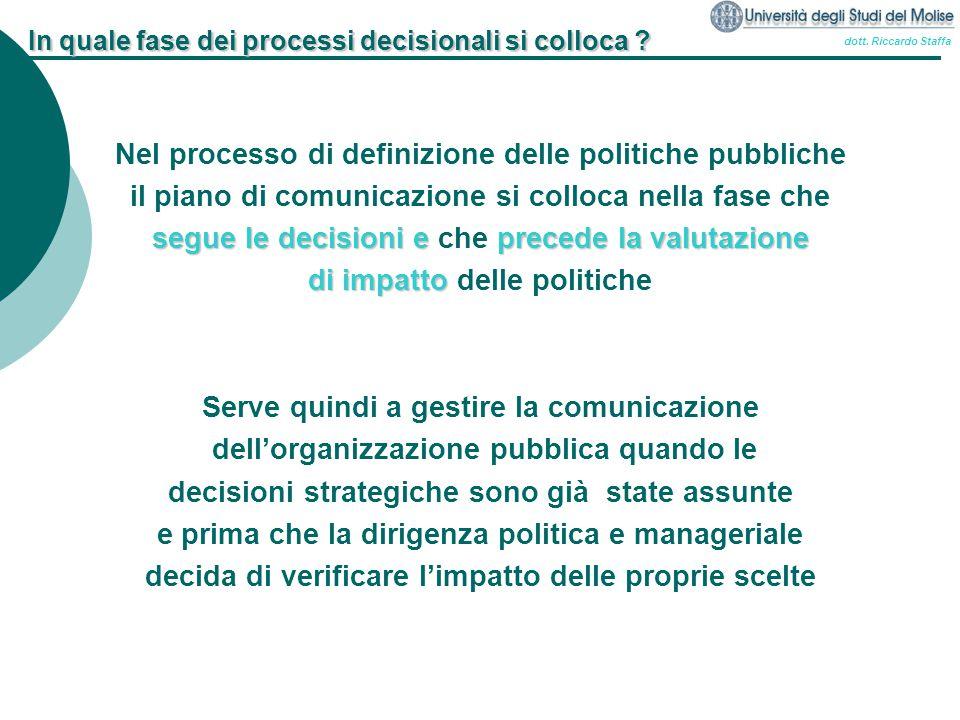 dott. Riccardo Staffa In quale fase dei processi decisionali si colloca ? Nel processo di definizione delle politiche pubbliche il piano di comunicazi