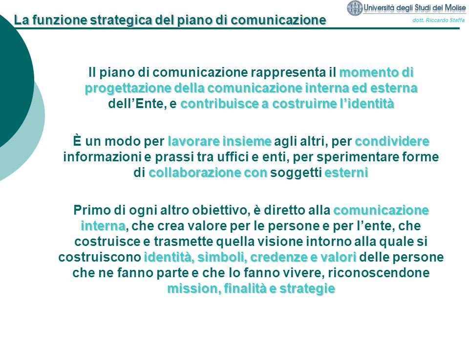 dott. Riccardo Staffa La funzione strategica del piano di comunicazione momento di progettazione della comunicazione interna ed esterna contribuisce a