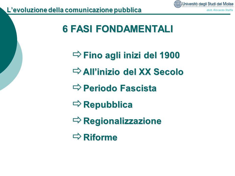 dott. Riccardo Staffa L'evoluzione della comunicazione pubblica 6 FASI FONDAMENTALI  F F F Fino agli inizi del 1900  A A A All'inizio del XX S