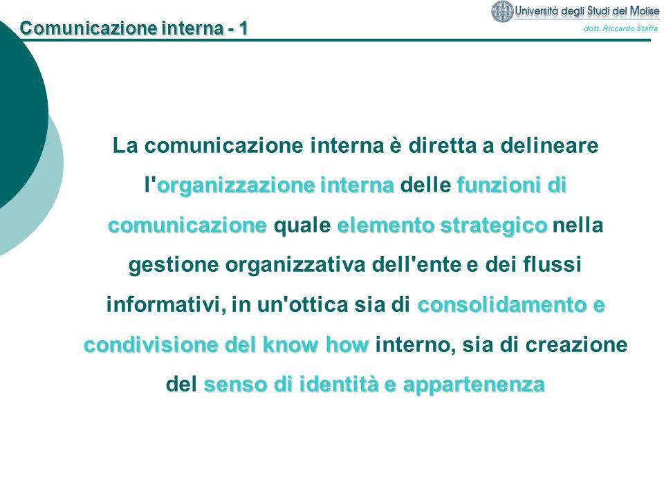 dott. Riccardo Staffa Comunicazione interna - 1 organizzazione interna funzioni di comunicazioneelemento strategico consolidamento e condivisione del