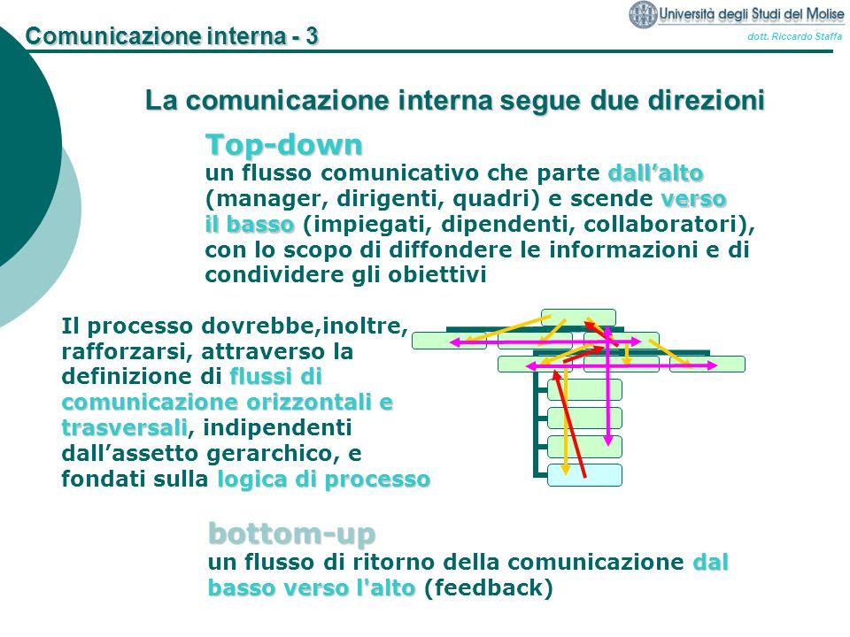 dott. Riccardo Staffa Comunicazione interna - 3 La comunicazione interna segue due direzioni Top-down dall'alto verso un flusso comunicativo che parte