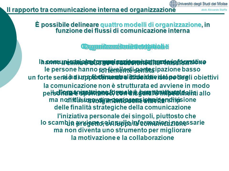 dott. Riccardo Staffa Organizzazioni integrate hanno una buona organizzazione della comunicazione un forte senso di appartenenza e di condivisione deg