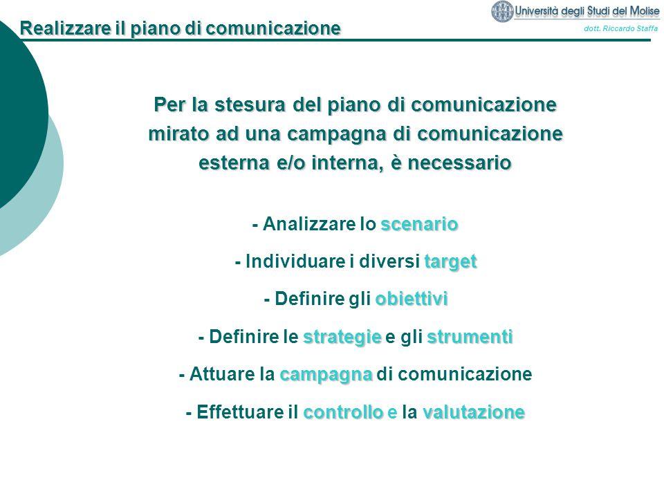 dott. Riccardo Staffa Realizzare il piano di comunicazione Per la stesura del piano di comunicazione mirato ad una campagna di comunicazione esterna e