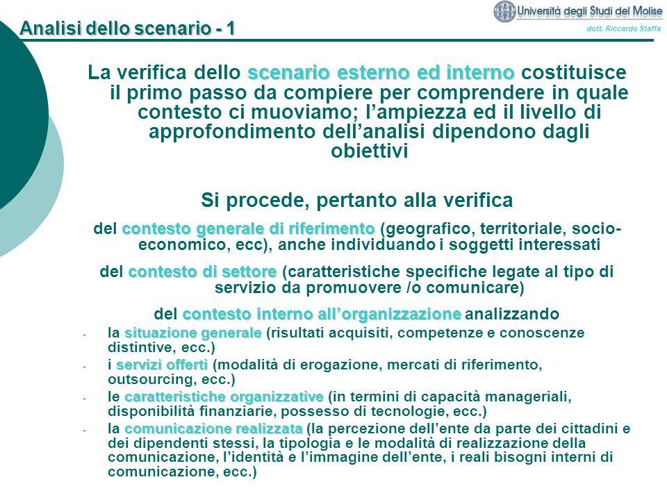 dott. Riccardo Staffa Analisi dello scenario - 1 scenario esterno ed interno La verifica dello scenario esterno ed interno costituisce il primo passo