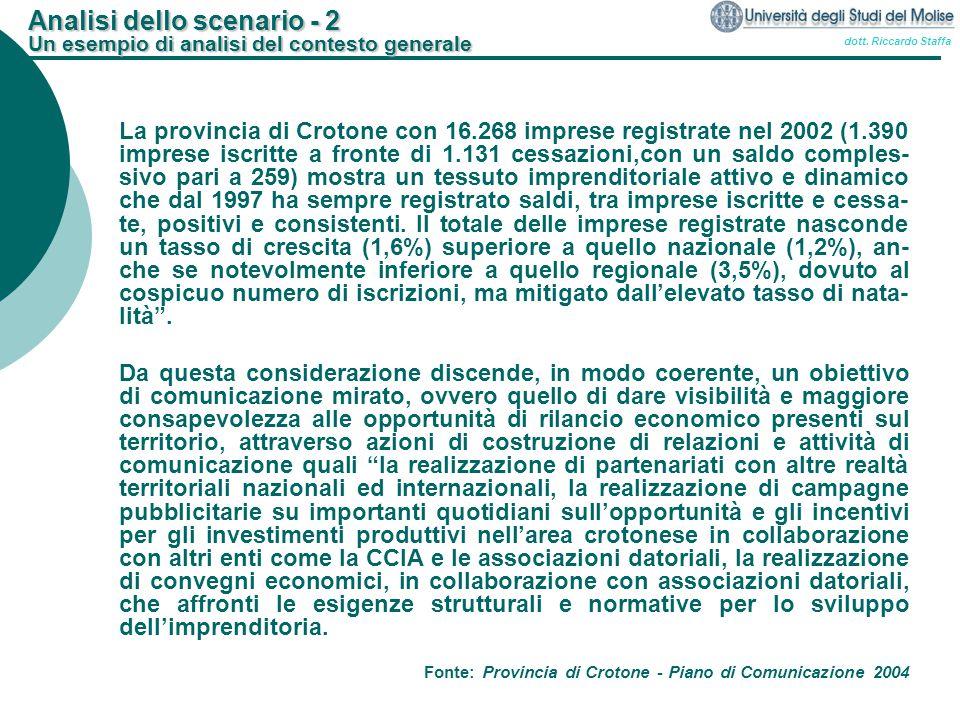 dott. Riccardo Staffa Analisi dello scenario - 2 Un esempio di analisi del contesto generale La provincia di Crotone con 16.268 imprese registrate nel