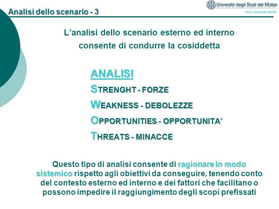 dott. Riccardo Staffa Analisi dello scenario - 3 L'analisi dello scenario esterno ed interno consente di condurre la cosiddettaANALISI S TRENGHT - FOR