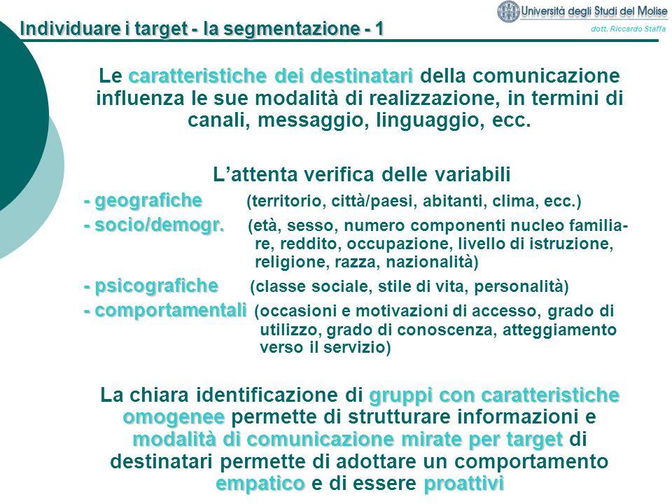 dott. Riccardo Staffa Individuare i target - la segmentazione - 1 caratteristiche dei destinatari Le caratteristiche dei destinatari della comunicazio