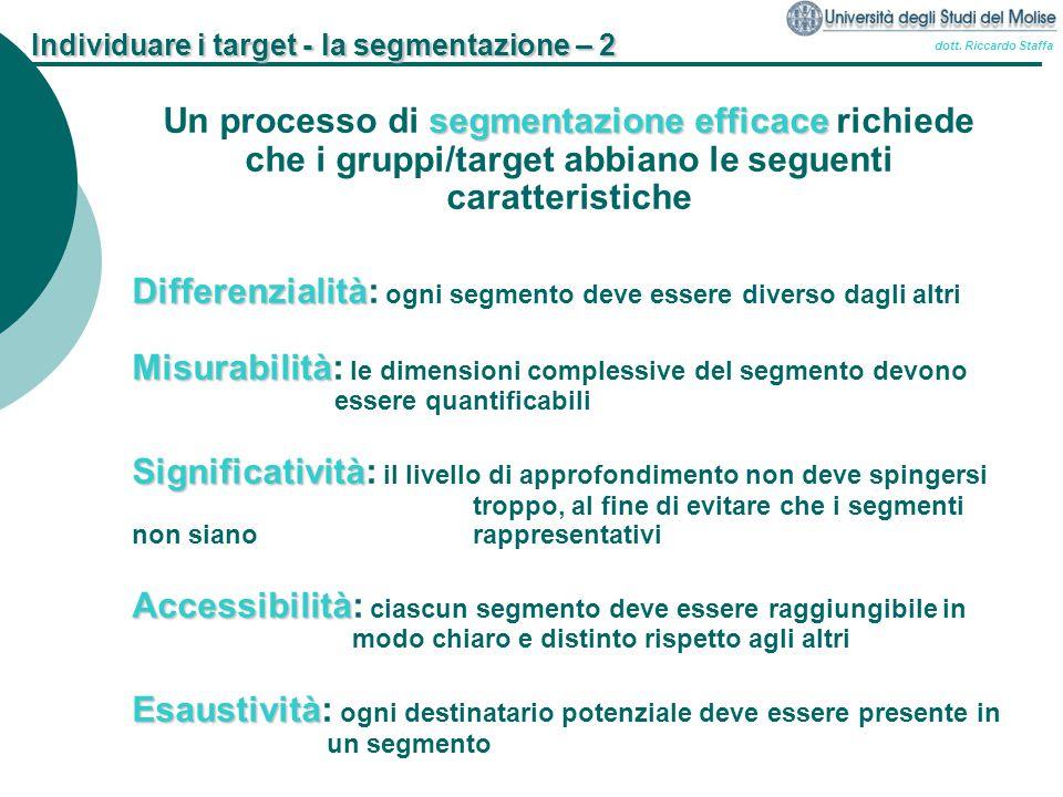 dott. Riccardo Staffa segmentazione efficace Un processo di segmentazione efficace richiede che i gruppi/target abbiano le seguenti caratteristiche Di