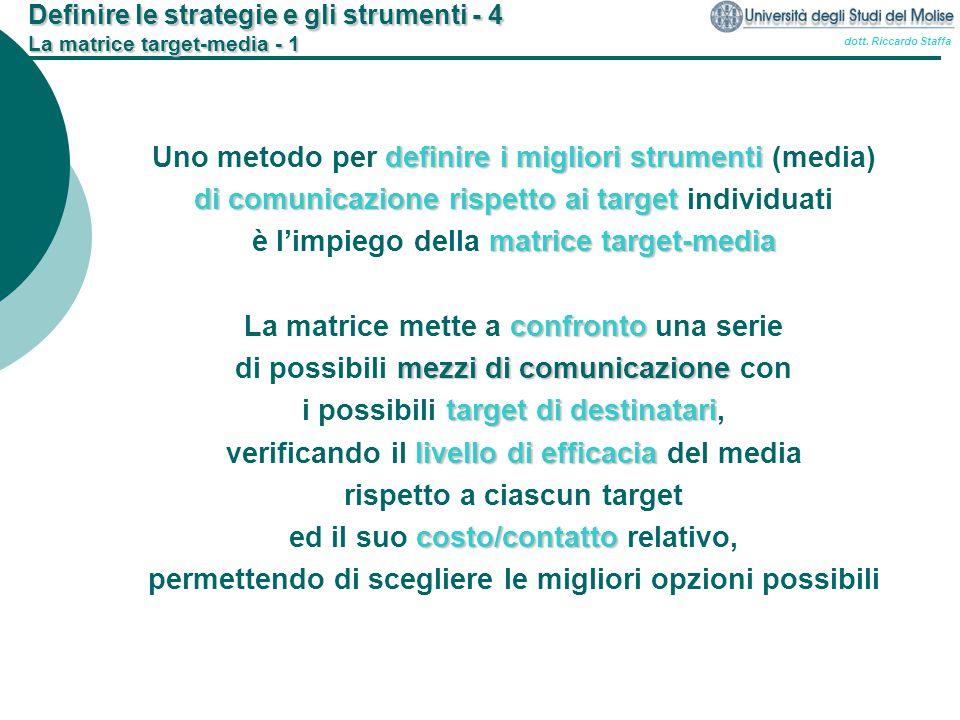 dott. Riccardo Staffa Definire le strategie e gli strumenti - 4 La matrice target-media - 1 definire i migliori strumenti Uno metodo per definire i mi
