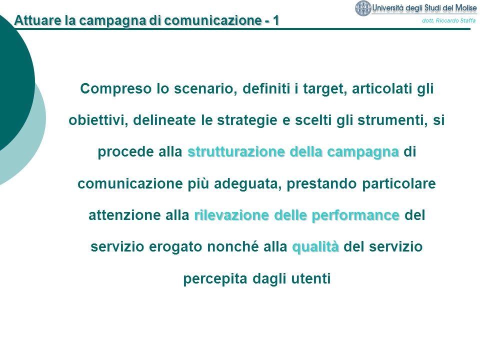 dott. Riccardo Staffa Attuare la campagna di comunicazione - 1 strutturazione della campagna rilevazione delle performance qualità Compreso lo scenari