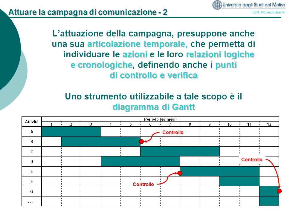 dott. Riccardo Staffa Attuare la campagna di comunicazione - 2 L'attuazione della campagna, presuppone anche articolazione temporale, azionirelazioni