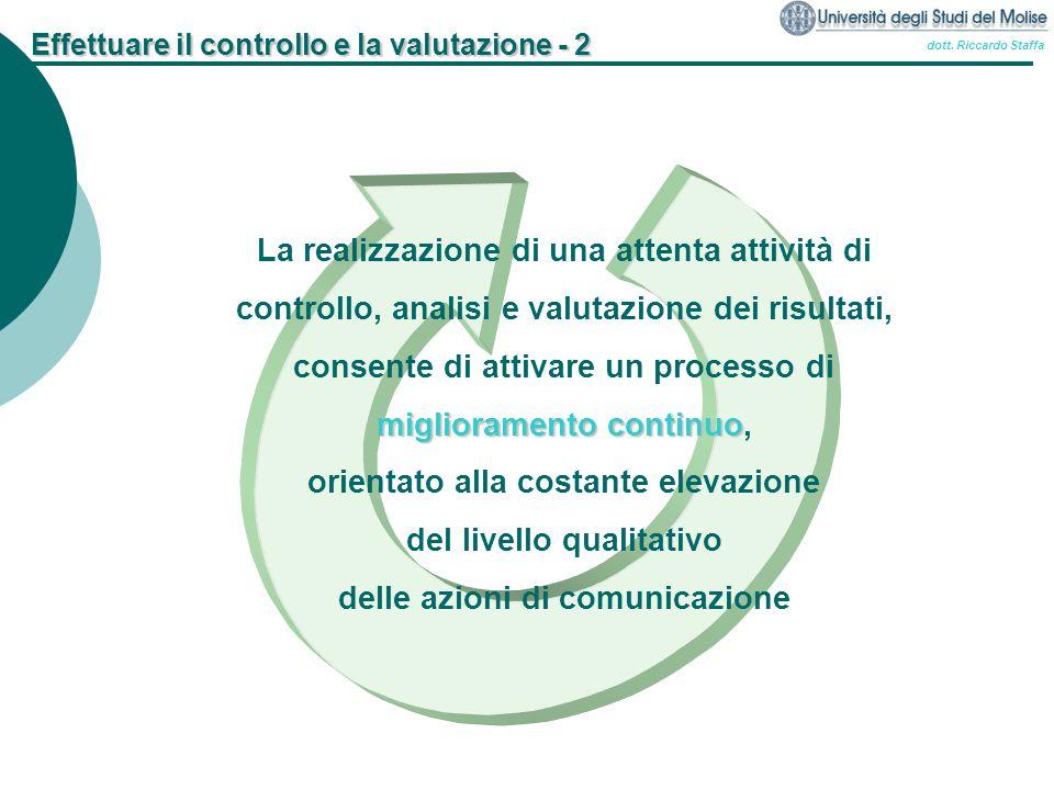 dott. Riccardo Staffa La realizzazione di una attenta attività di controllo, analisi e valutazione dei risultati, consente di attivare un processo di