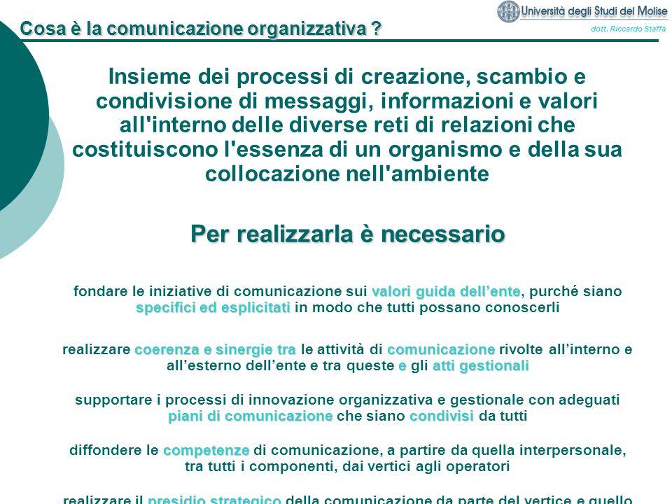 dott. Riccardo Staffa Cosa è la comunicazione organizzativa ? Insieme dei processi di creazione, scambio e condivisione di messaggi, informazioni e va