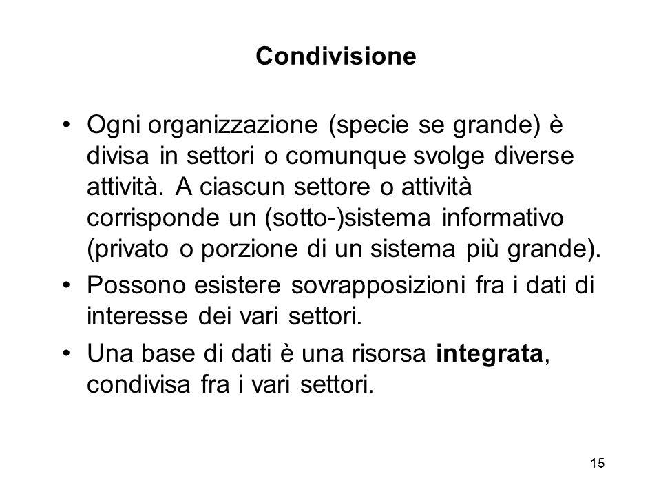 15 Condivisione Ogni organizzazione (specie se grande) è divisa in settori o comunque svolge diverse attività. A ciascun settore o attività corrispond