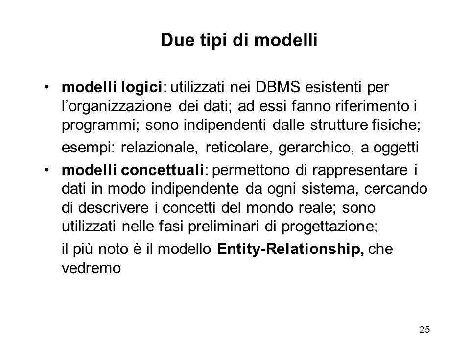 25 Due tipi di modelli modelli logici: utilizzati nei DBMS esistenti per l'organizzazione dei dati; ad essi fanno riferimento i programmi; sono indipe