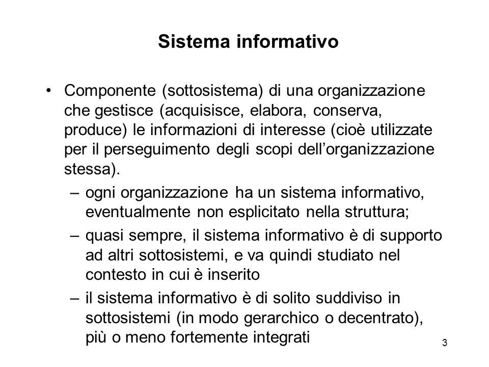 3 Sistema informativo Componente (sottosistema) di una organizzazione che gestisce (acquisisce, elabora, conserva, produce) le informazioni di interes