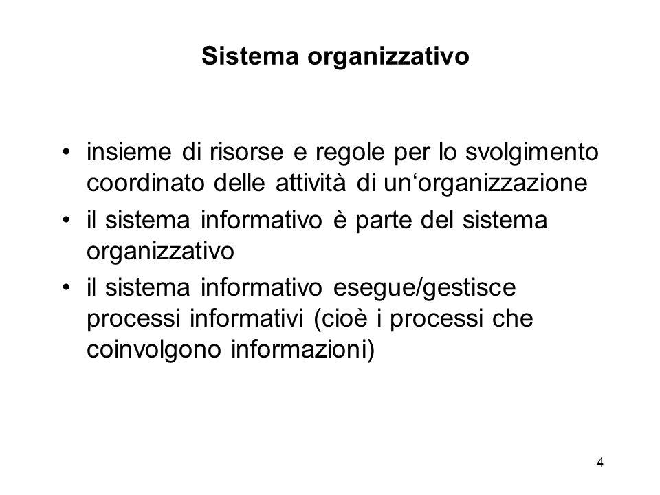 4 Sistema organizzativo insieme di risorse e regole per lo svolgimento coordinato delle attività di un'organizzazione il sistema informativo è parte d